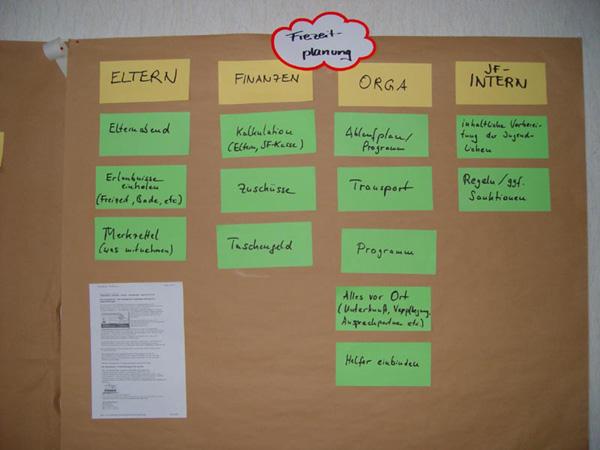 Was muss bei der Vorbereitung von Freizeiten auf den Zettel?