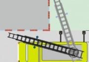 Position eines Hubrettungsgerätes an der Ecke um beide Gebäudeseiten abdecken zu können Grafik: Gebäudeversicherung Kanton Zürich
